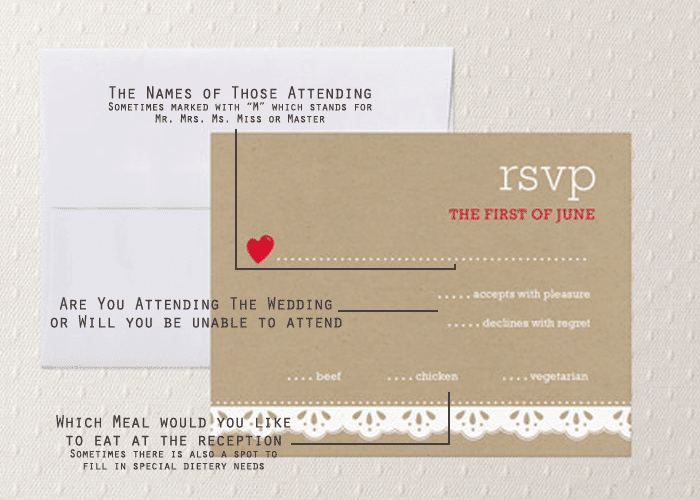 For the Wedding Guests: How to Fill Out a RSVP