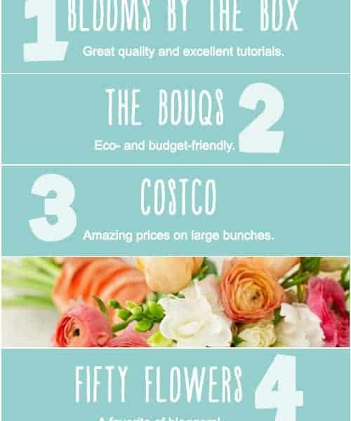 Top 5 Places to Buy Flowers Online for your Wedding