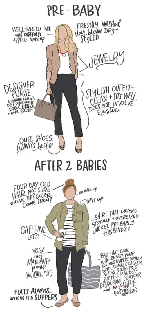 Then and Now: My Look Before and After Becoming a Mom (featuring artwork by Nic Hance Lettering + Illustration